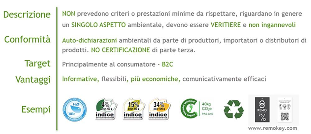 Etichette Ambientali Tipo 2