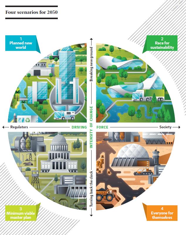 Process Factory: Report 2050 sul business del futuro